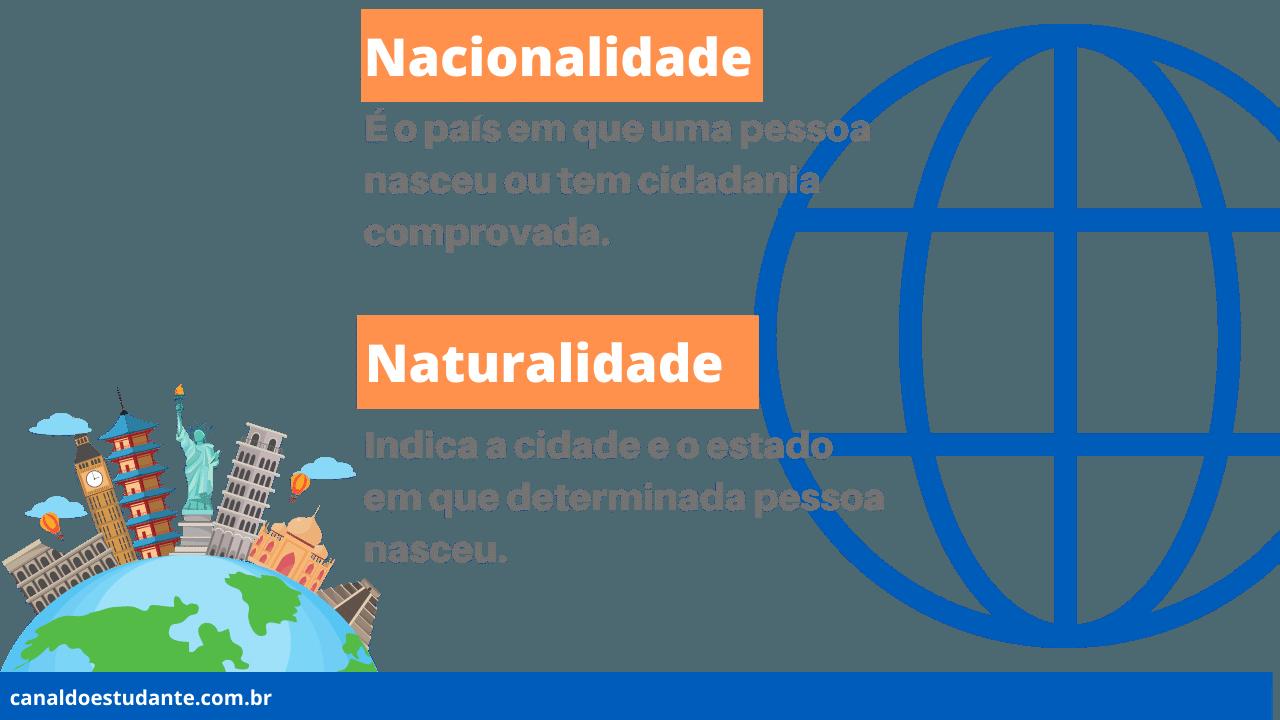 diferença nacionalidade e naturalidade