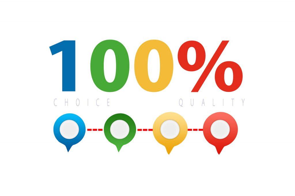 percentagem ou porcentagem