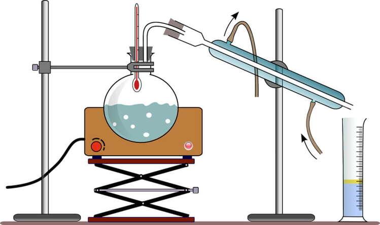 melhores canais de química do youtube